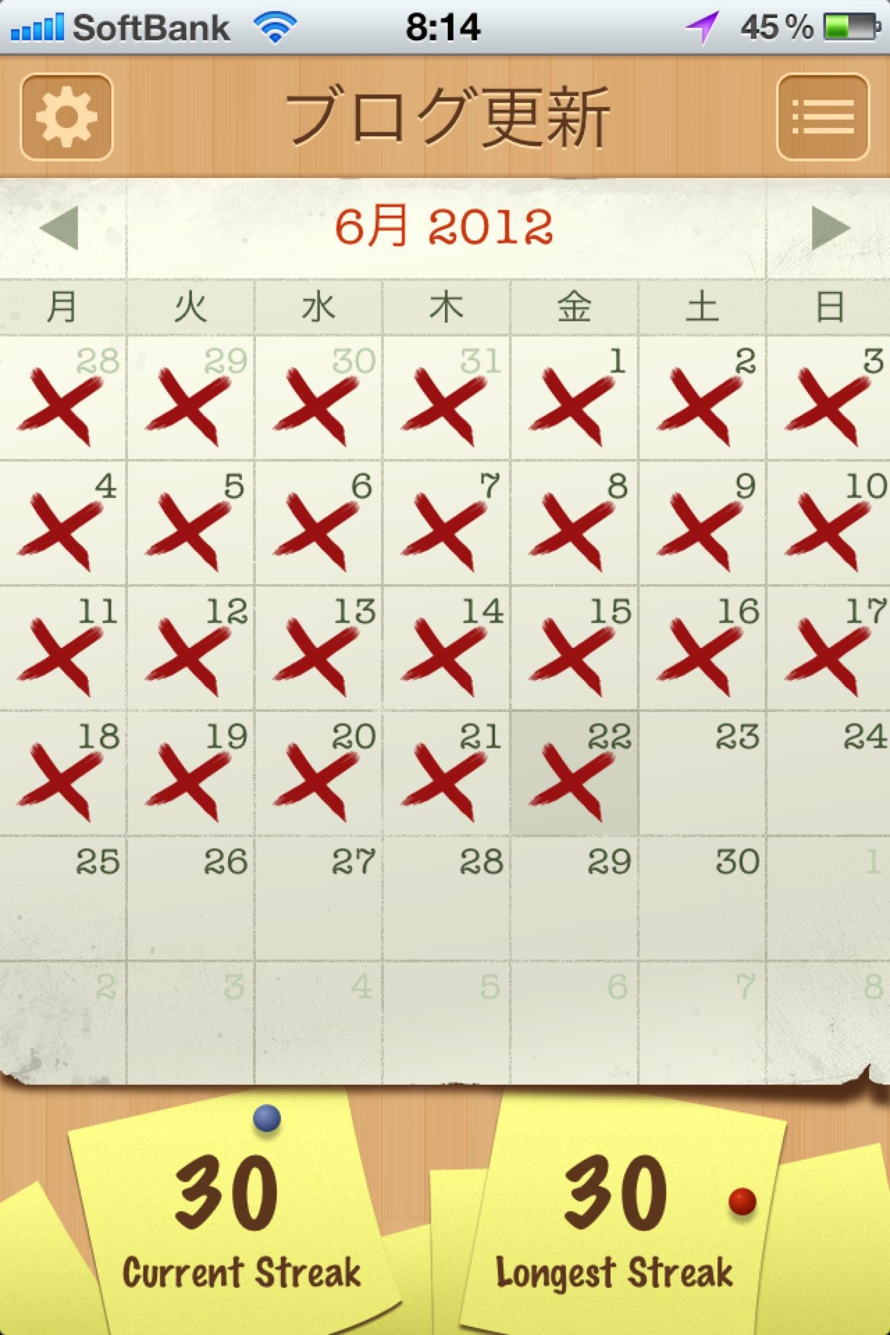 ブログ毎日更新30日!困ったこととその解消法